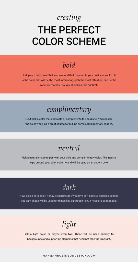 5 Steps to Create the Perfect Colour Palette for Your Brand [Infographic]