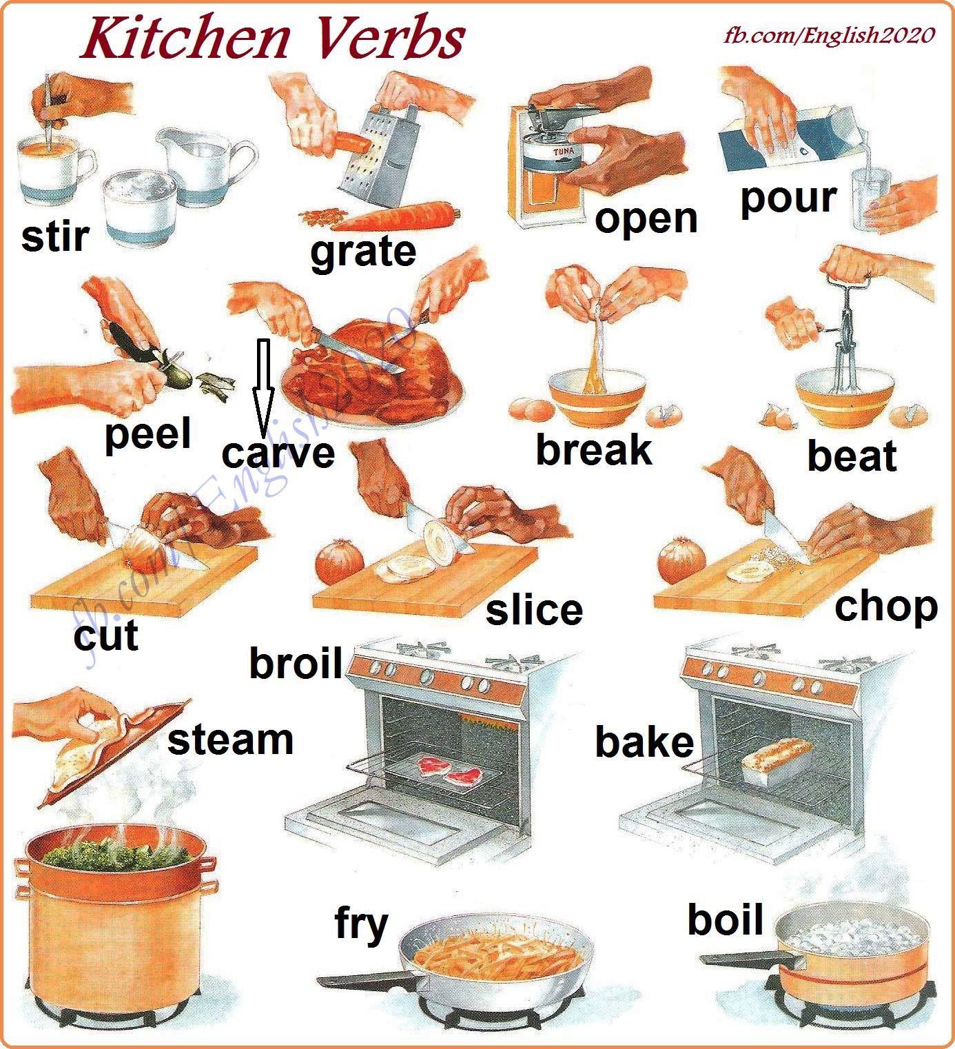 Kitchen Verbs | English vocab | Pinterest | English, Learning ...