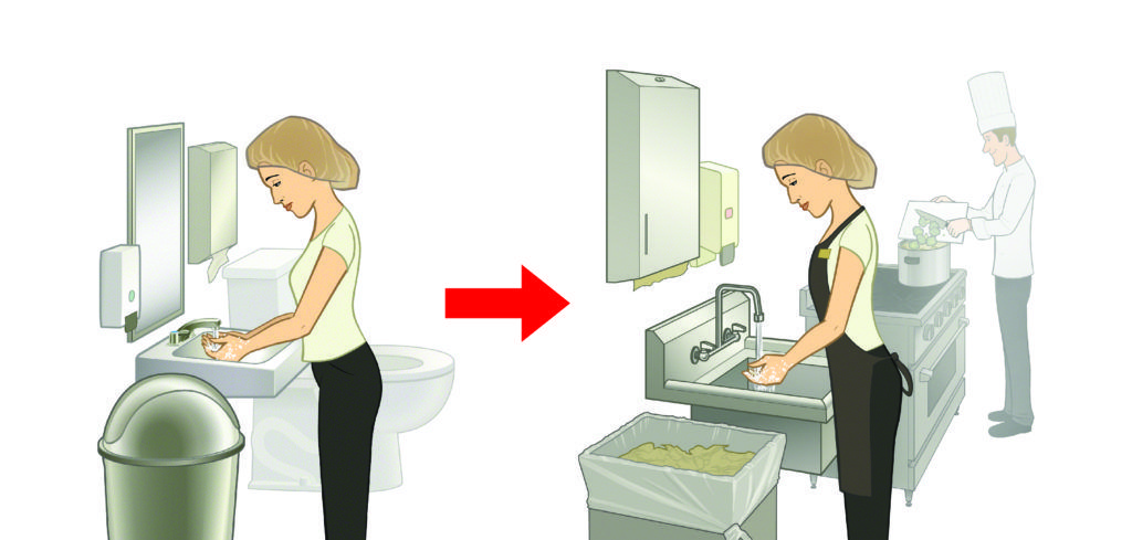 Training Tip Double Handwashing Small Bathroom Pictures Bathroom Accessories Luxury Hand Washing