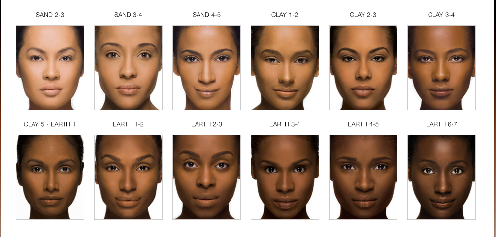 The New Iman Cosmetics Find Your Shade Guide Iman