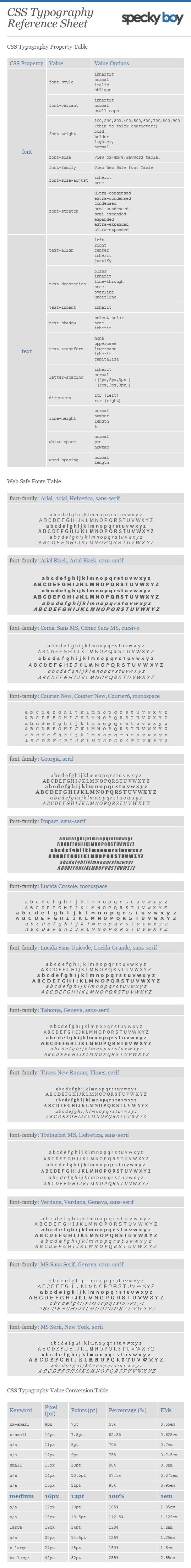 Css typography cheat sheet by speckyboy codigo pinterest css typography cheat sheet by speckyboy malvernweather Choice Image