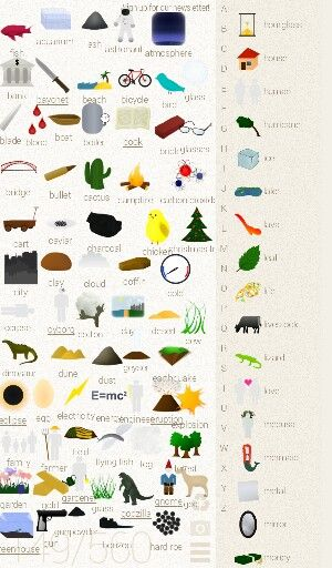 Things To Make On Little Alchemy Little Alchemy Animals And Pets Funny Animals