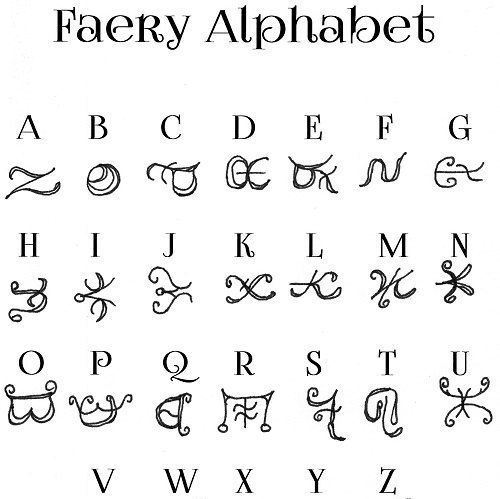 Faery Alphabet, scrapbook, journal, alphabets, secret code