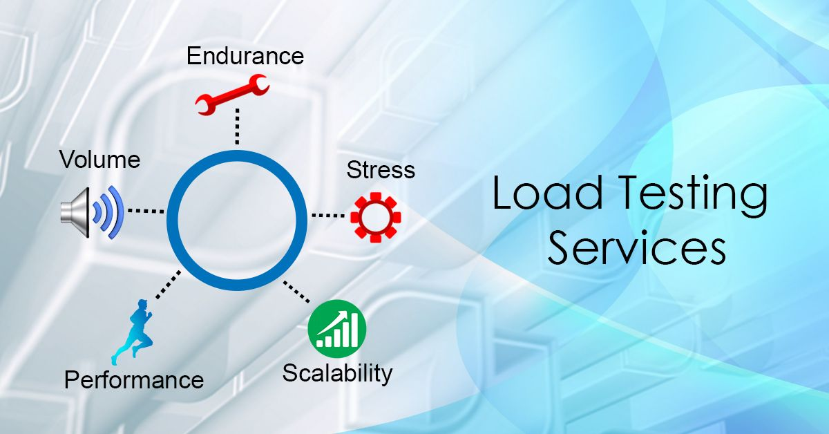 Performance Testing Services Performance Service Stress