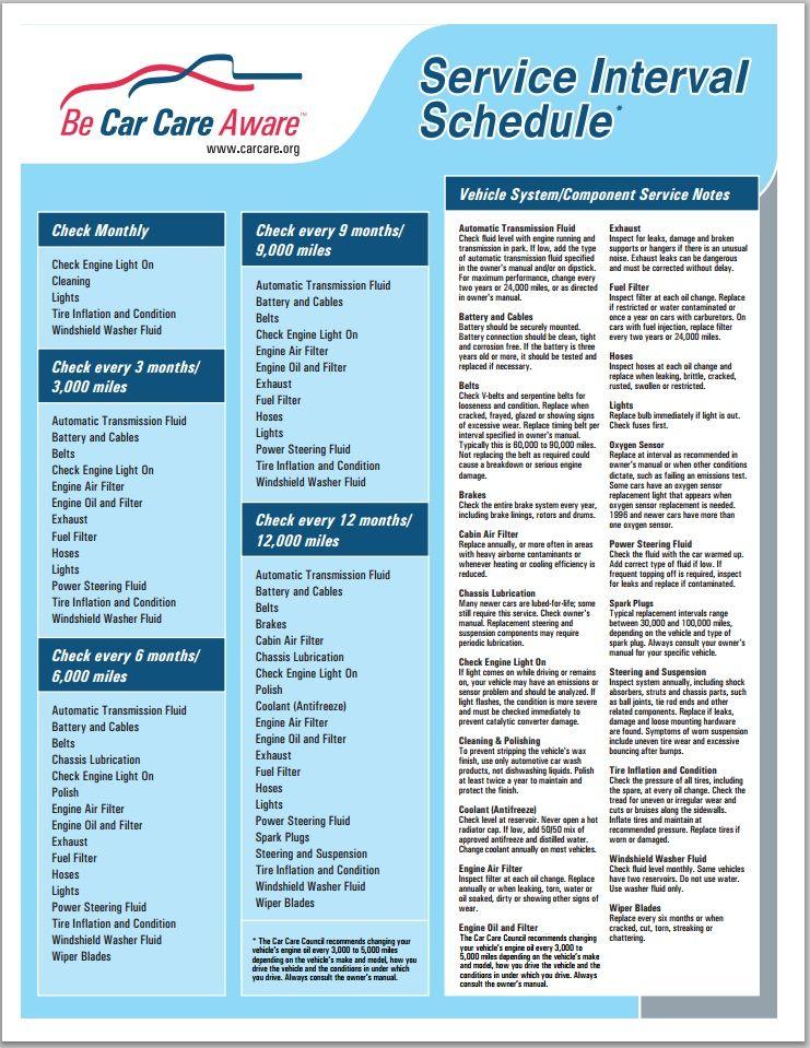 Service Interval Schedule Car Care Automatic Transmission Fluid