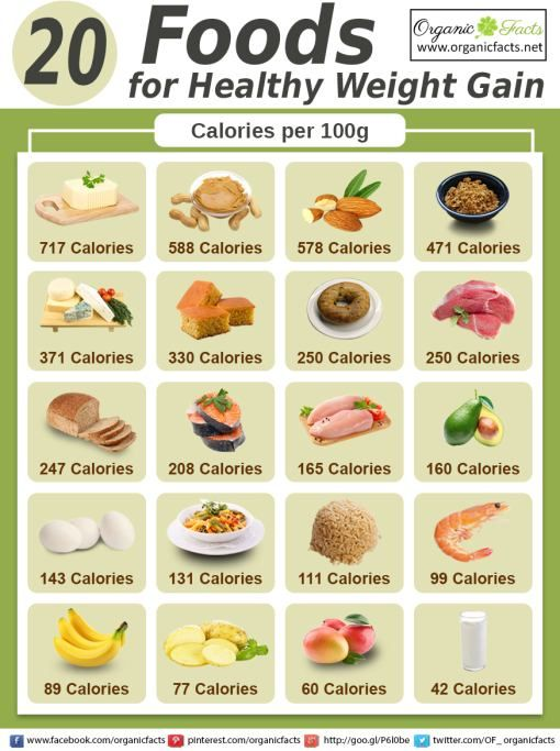 Pin On Weight Gain The Easy Way