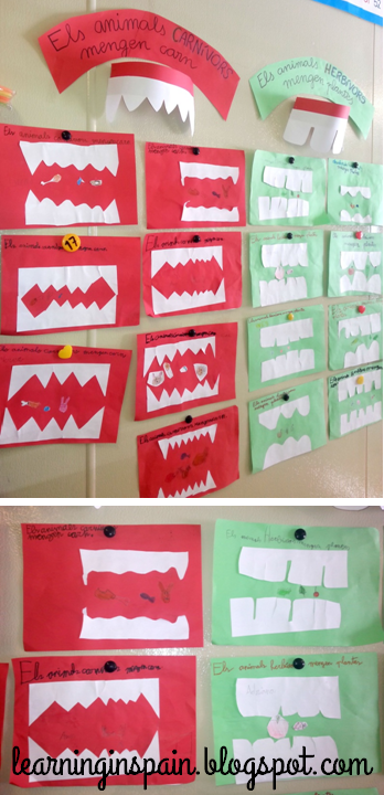 Carnivorous/Herbivorous craftivity Dinosaur activities