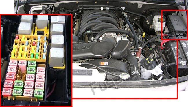 ford explorer (2006-2010) < fuse box location | ford explorer, fuse box,  fuse panel  pinterest