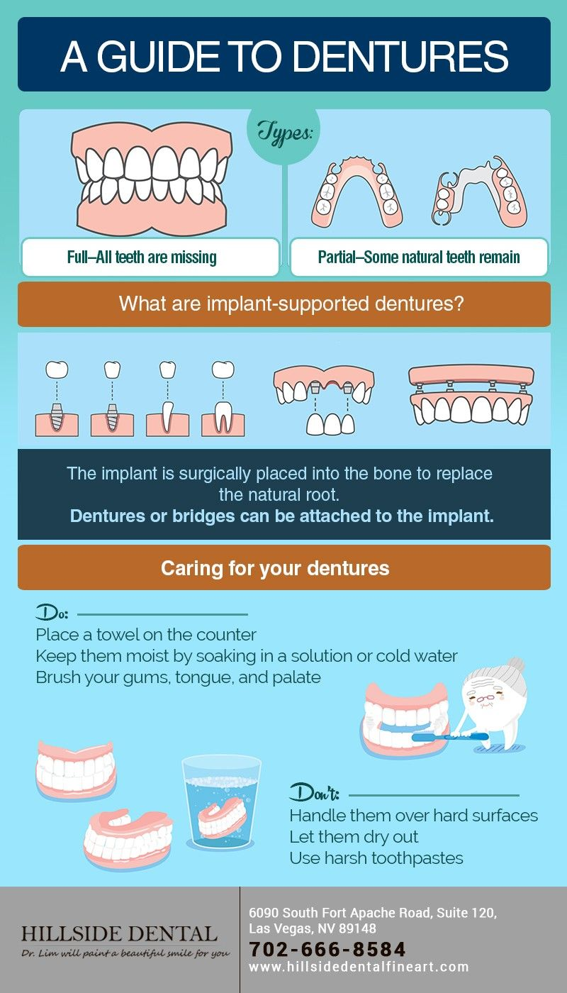 Dentures can give you back your smile your confidence
