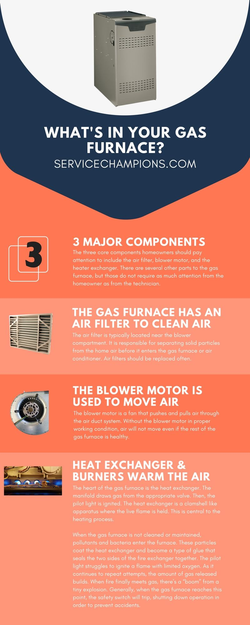 What's In Your Gas Furnace? Service Champions HVAC