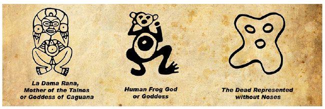 Taino Symbol Meanings Symbols