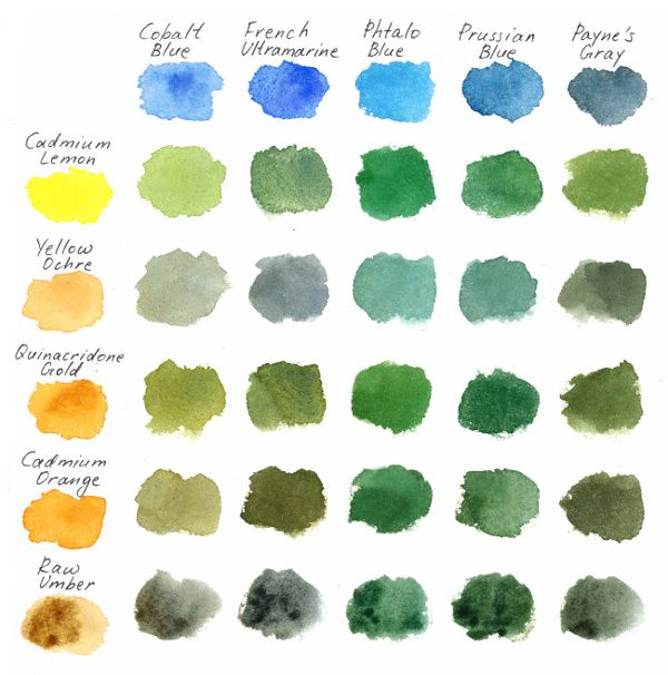 3 ways of painting shades of green watercolor watercolor for Colors shades of green