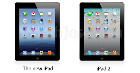 The main differences between new iPad and iPad2.