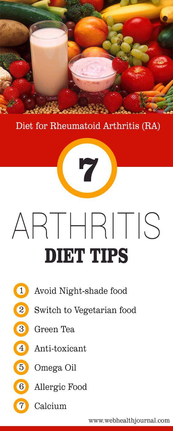 Pin On Rheumatoid Arthritis