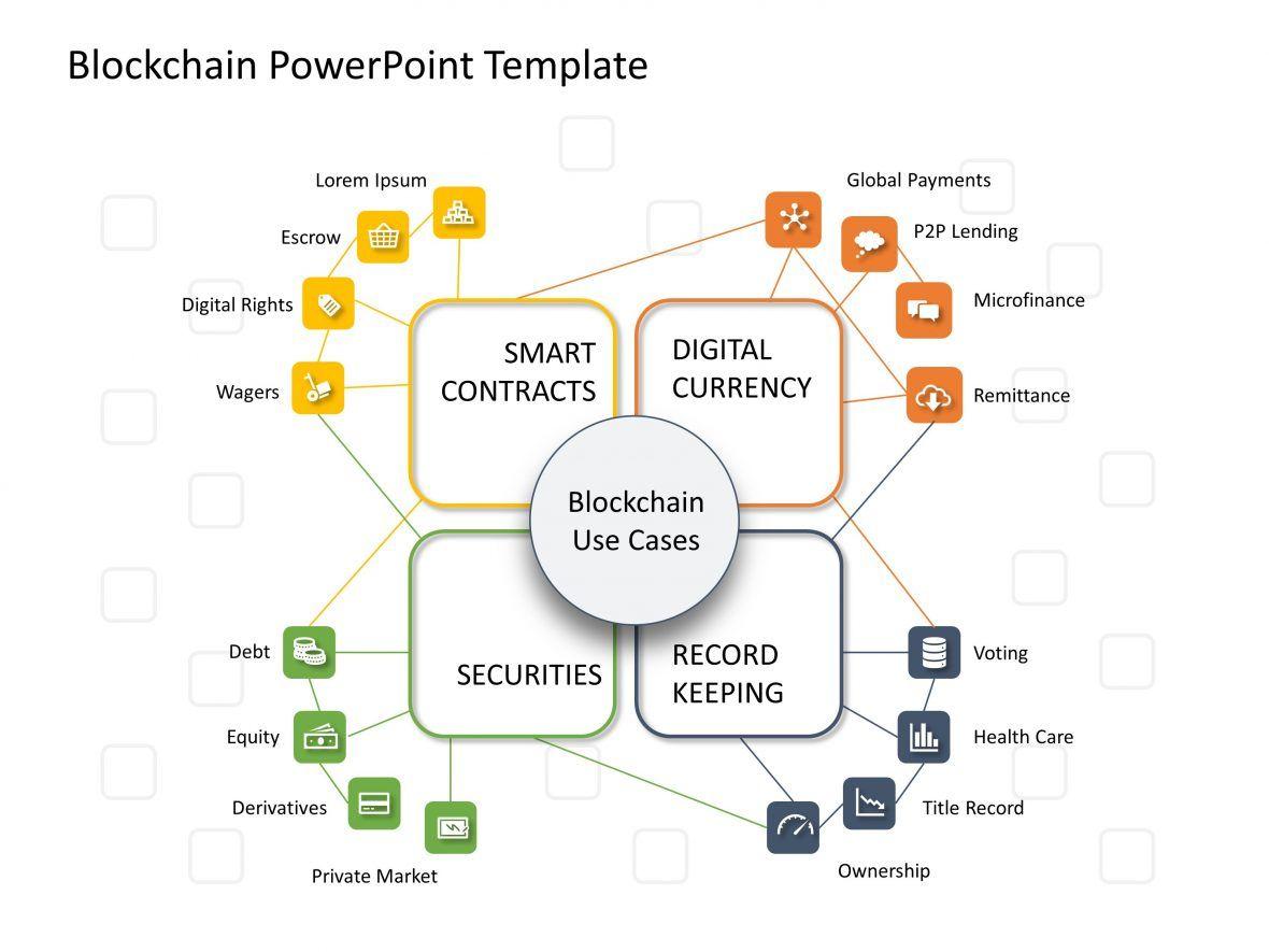 Blockchain Powerpoint Template Blockchain Powerpoint Templates Powerpoint