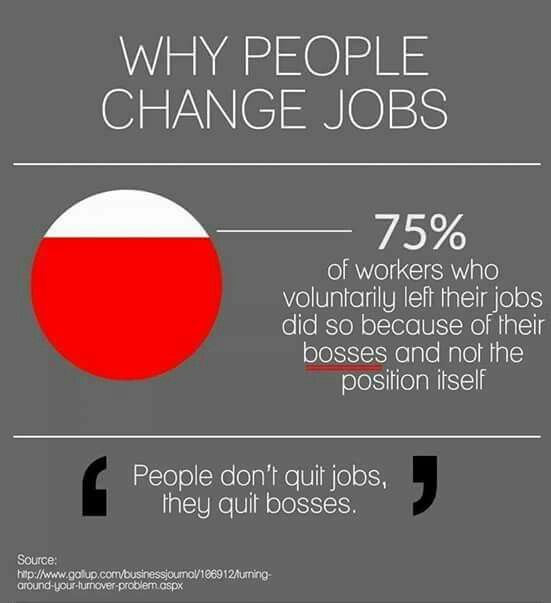 Reasons For Quitting Job: Why People Quit Their Jobs... Because Bosses Aren't