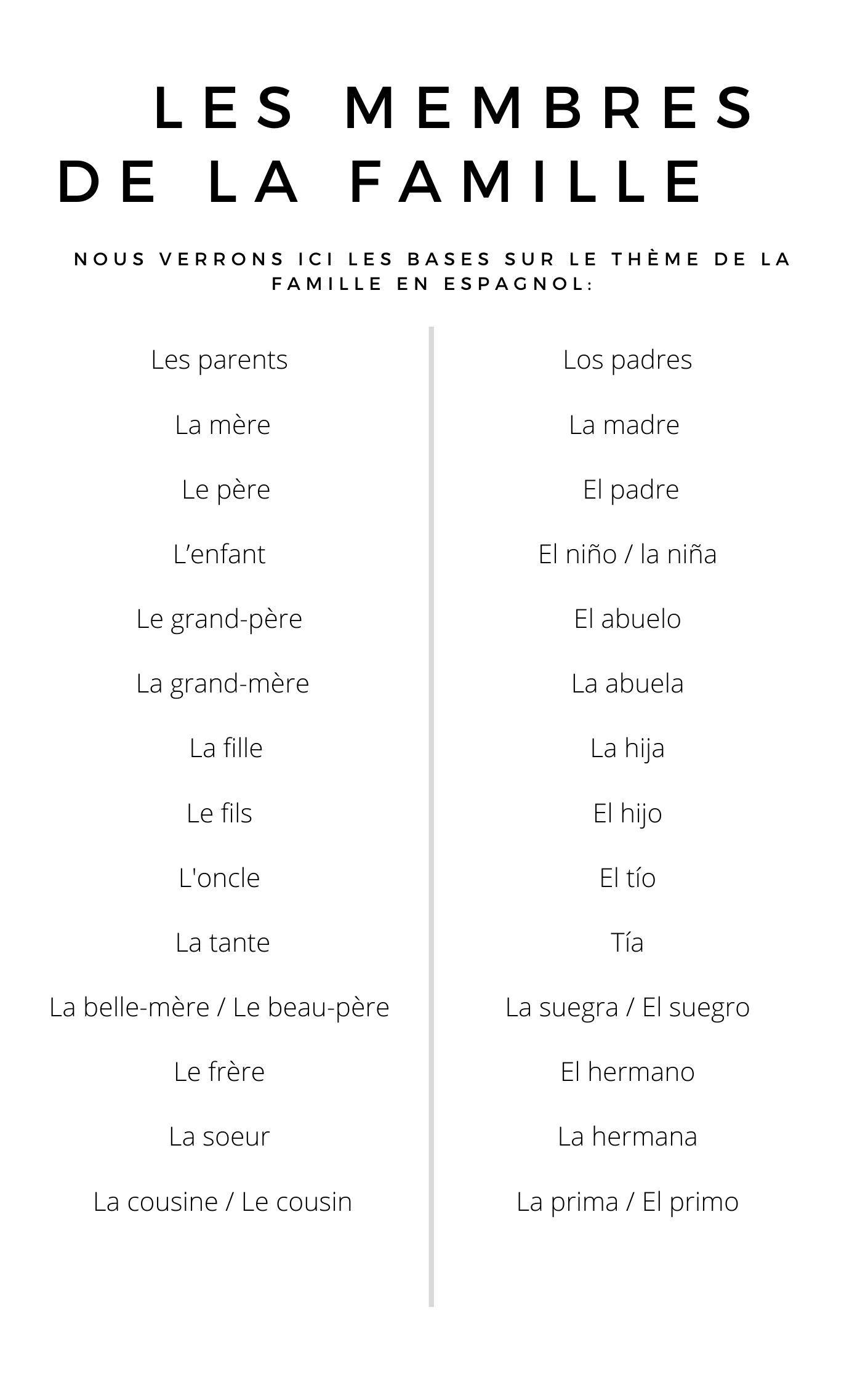 Vocabulaire Des Membres De La Famille Francais Espagnol Francais Espagnol Espagnol Espagnol Apprendre
