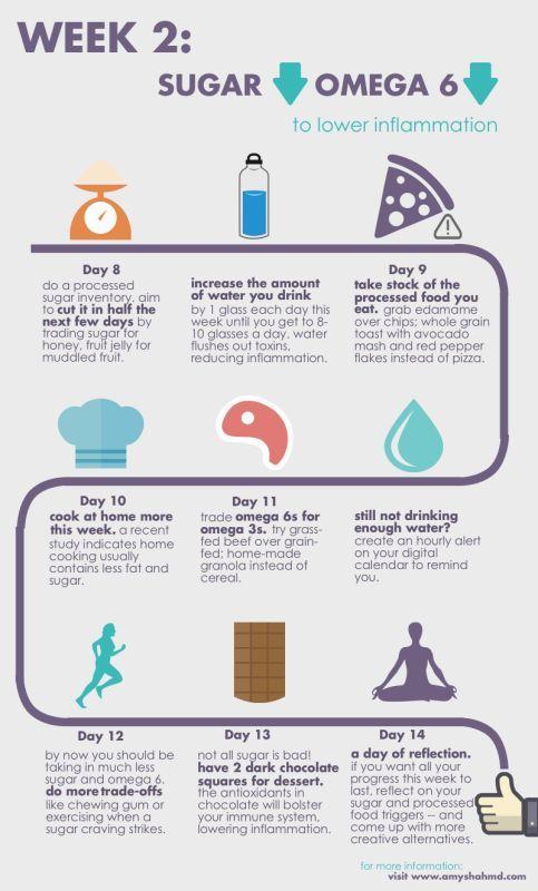 82 modi per curare l'intestino – Nuove idee