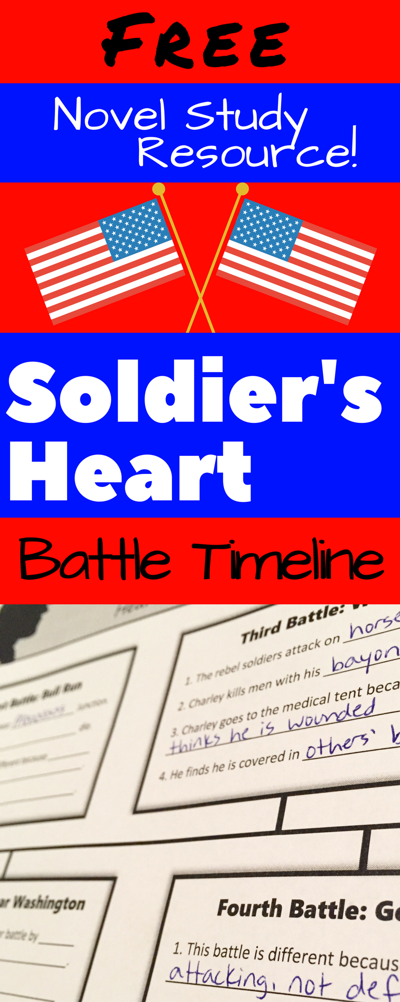 Soldier's Heart Timeline Comparing Battles Reading