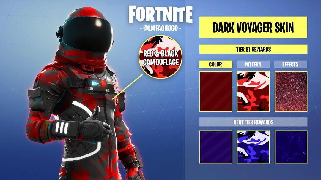 Fortnite Skin Customisation Concept Art What Are Your