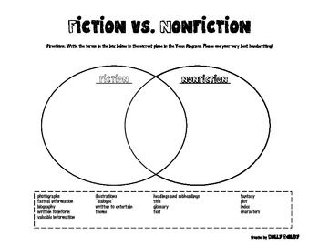 1000+ images about F vs NF on Pinterest | Fiction, Nonfiction and ...