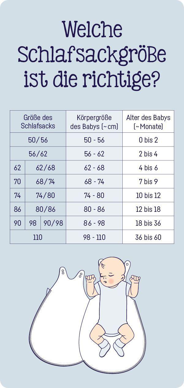 Schlafsackgröße Neugeborene