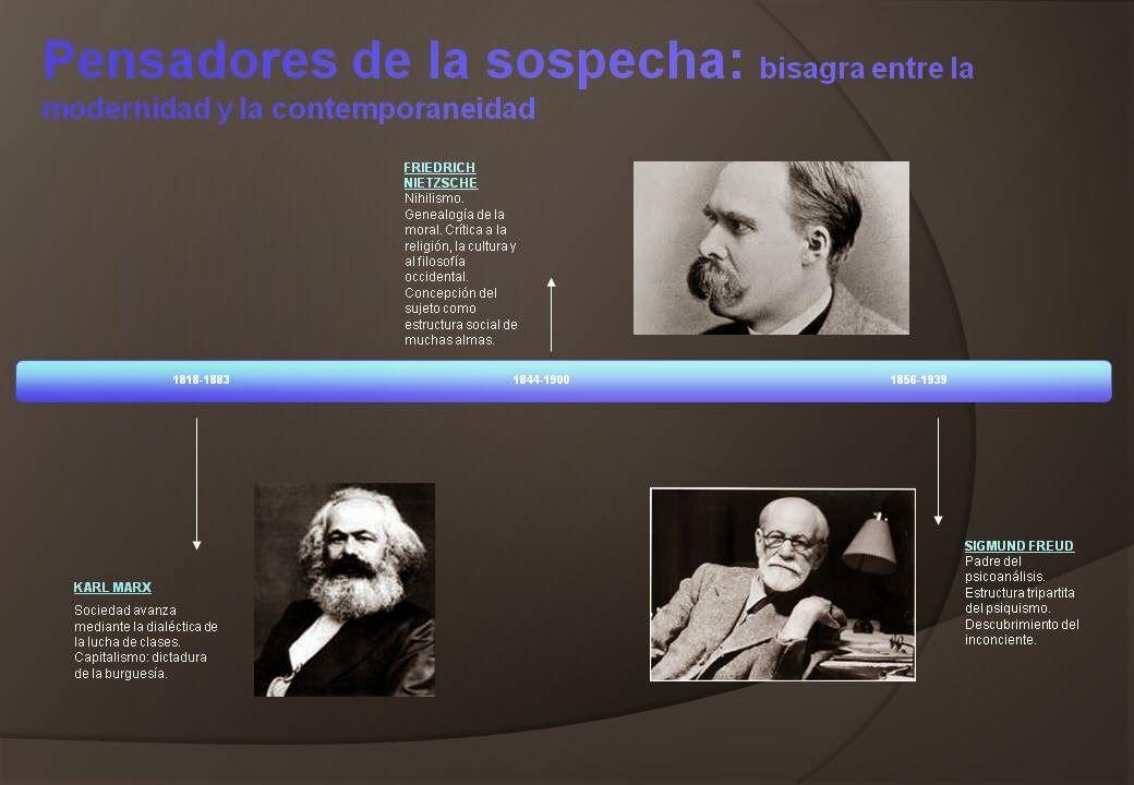 Filosofía Línea De Tiempo Filosofia Historia Filosofía Y