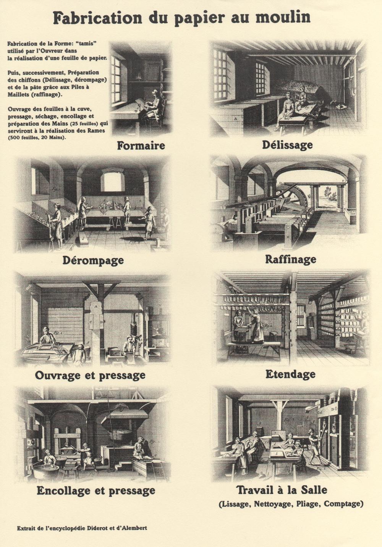 100 Remarquable Suggestions Papier À La Cuve Fabrication