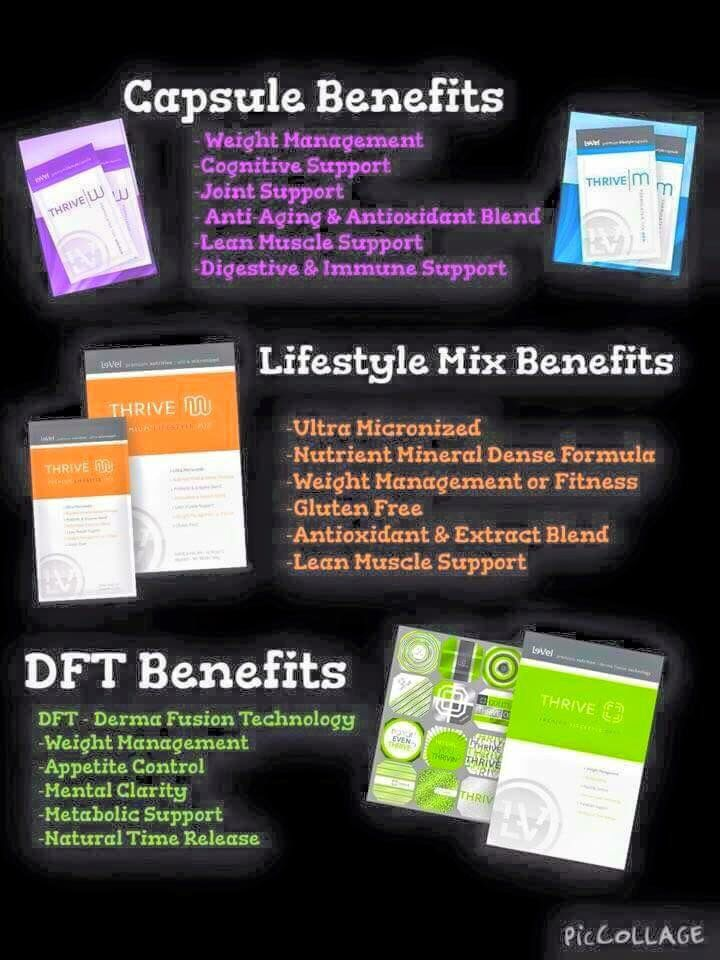 Le Vel Thrive At Your Premium Level With Premium Products Thrive