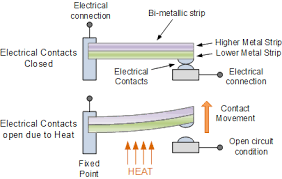 Image result for what is a bimetallic strip circuit