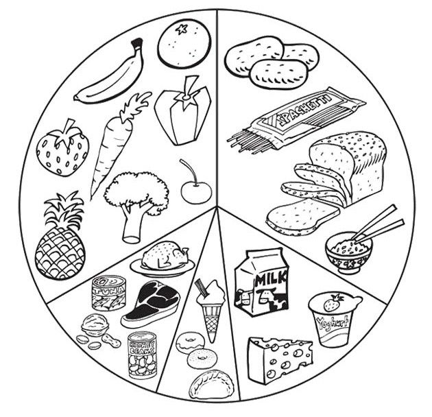 pictures list healthy food coloring pages