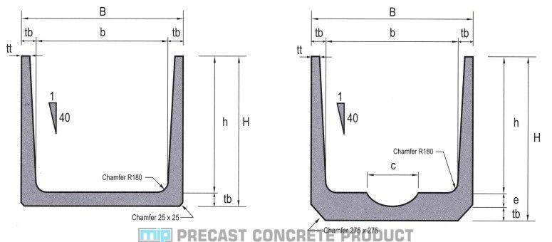 Pengertian U Ditch U Ditch Adalah Produk Beton Precast Yang Memiliki Bentuk Jasmani Menyerupai Huruf U Serta Berukuran Kecil Pada Umumnya Pemasan Huruf Produk