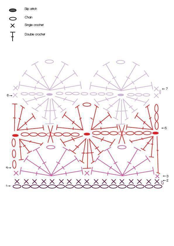 Esquema   Bufandas   Pinterest   Ganchillo, Croché y Patrón de Ganchillo
