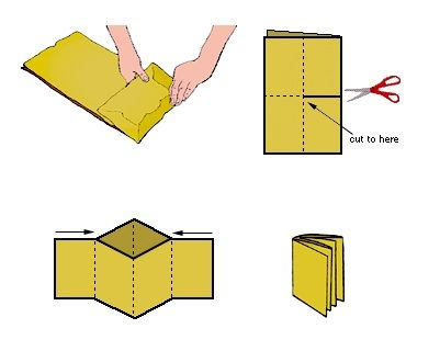 how to make a paper book