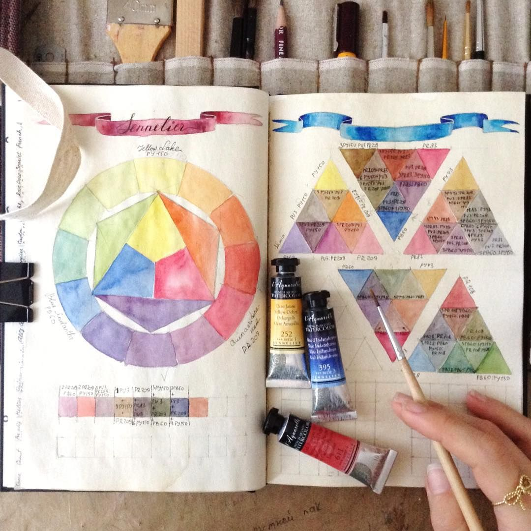 Colour Mixing And Testing Sennelier Watercolour Colour Wheel