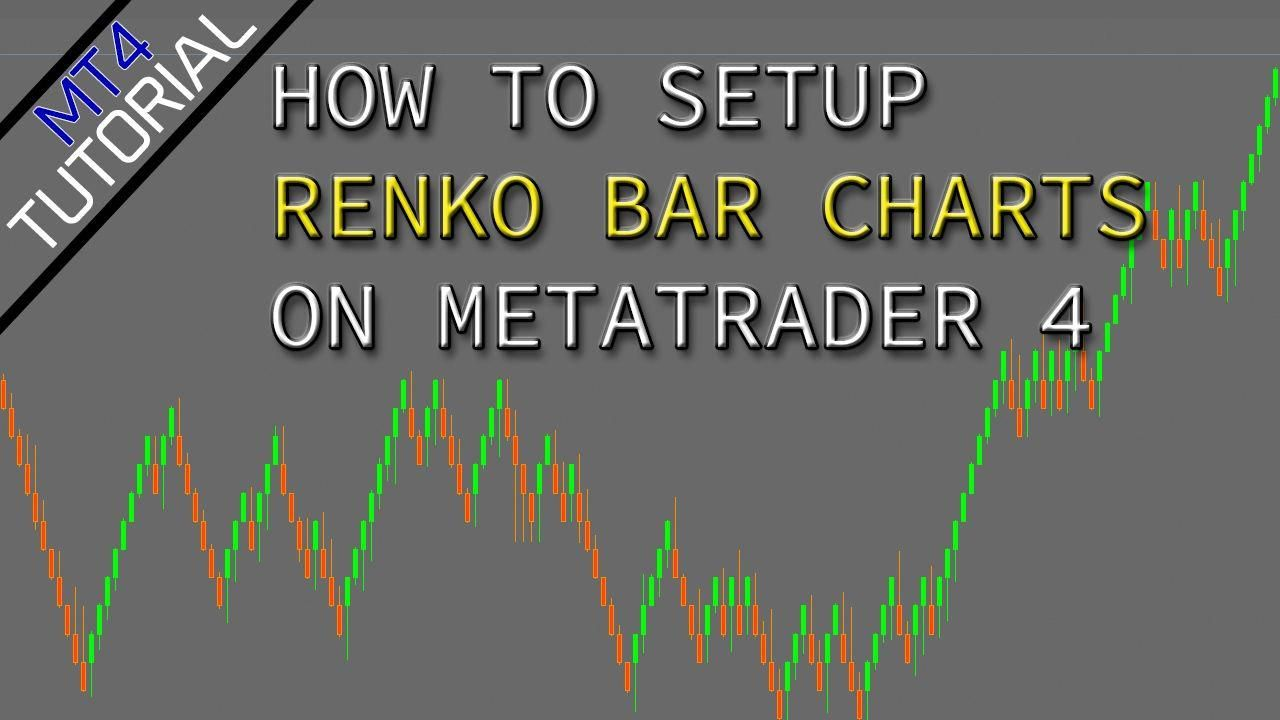 Mt4 Tutorial Step By Step How To Add Renko Candles To Metatrader 4