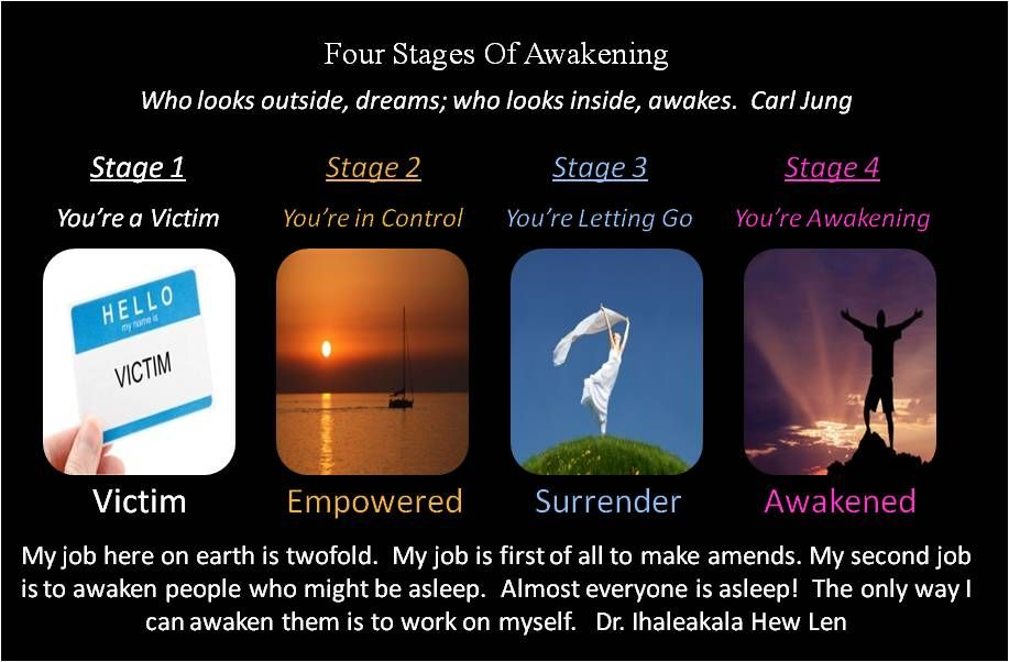 http://www.scottwhitelaw.com/wp-content/uploads/2012/03/4-Stages-of-Awakening1.jpg