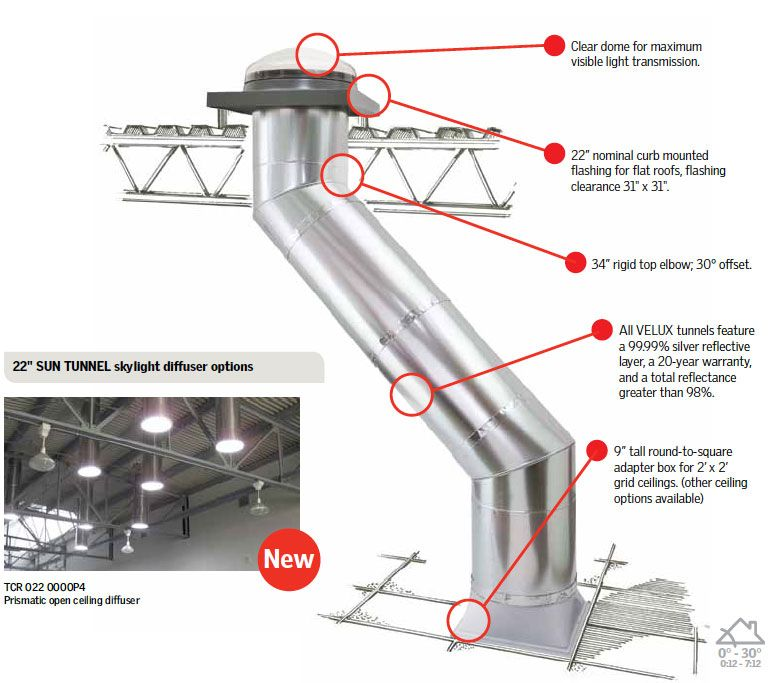 Use commercial diffuser round to square to get more for Velux sun tunnel installation manual