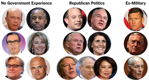 Trump Isn't Rewarding a Lot of Loyalists with Cabinet Jobs. Here's ...