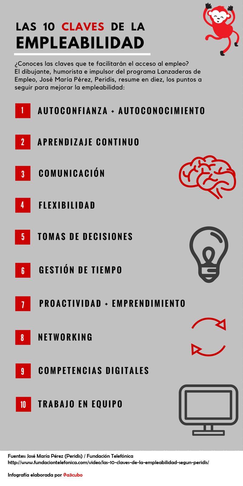Las 10 claves de la Empleabilidad #infografia #infographic #empleo ...
