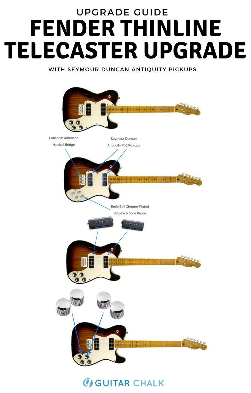 Upgrading the Fender Modern Player Thinline Telecaster | My Guitar