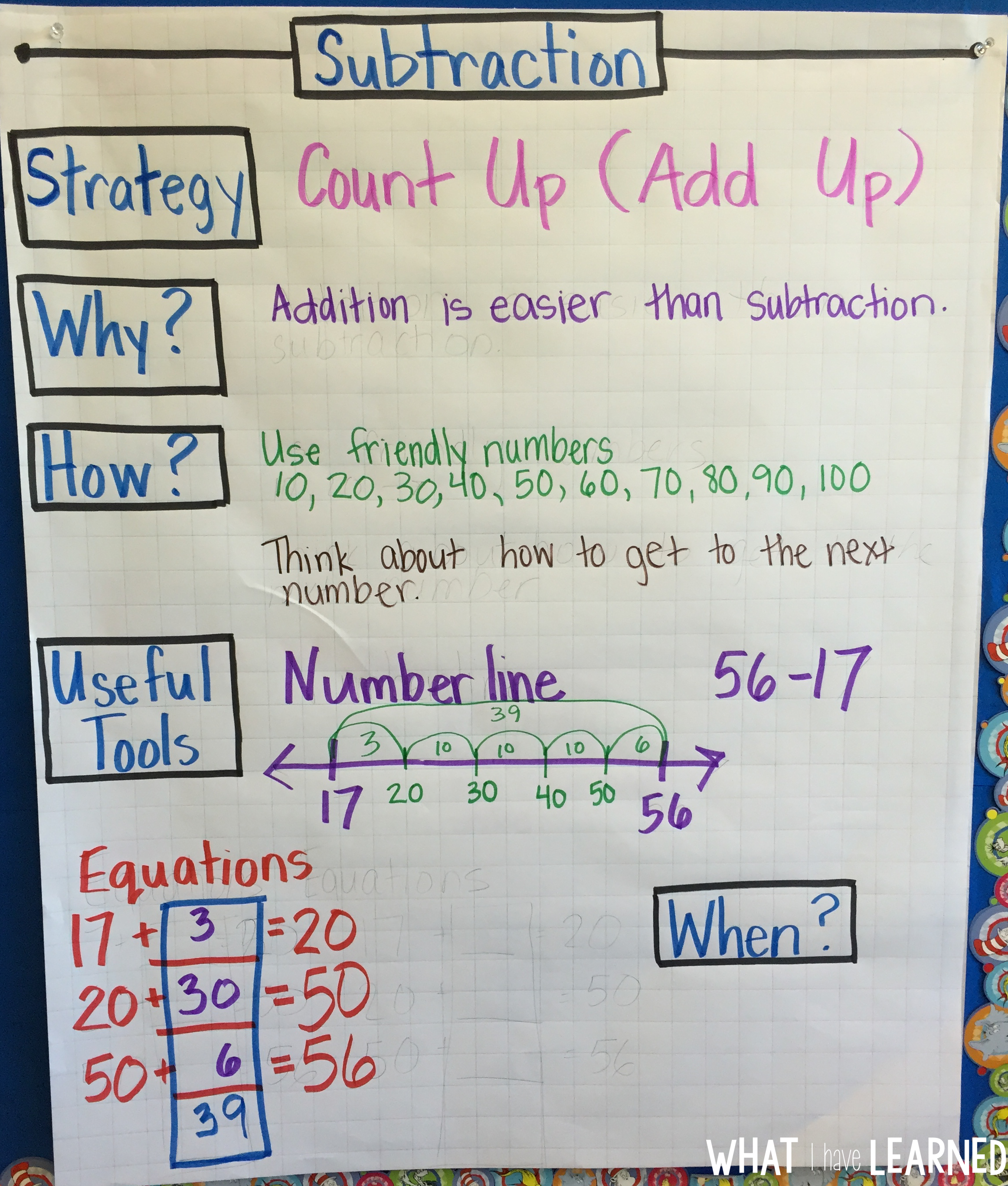 Models And Strategies For Two Digit Addition And