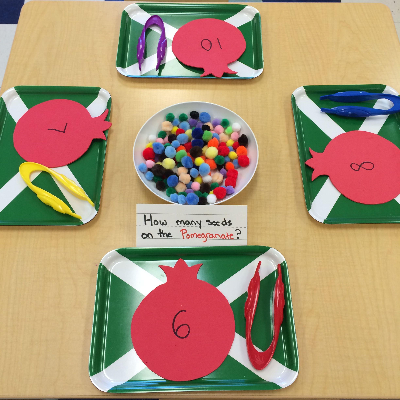 Rosh Hashana Pomegranate Math