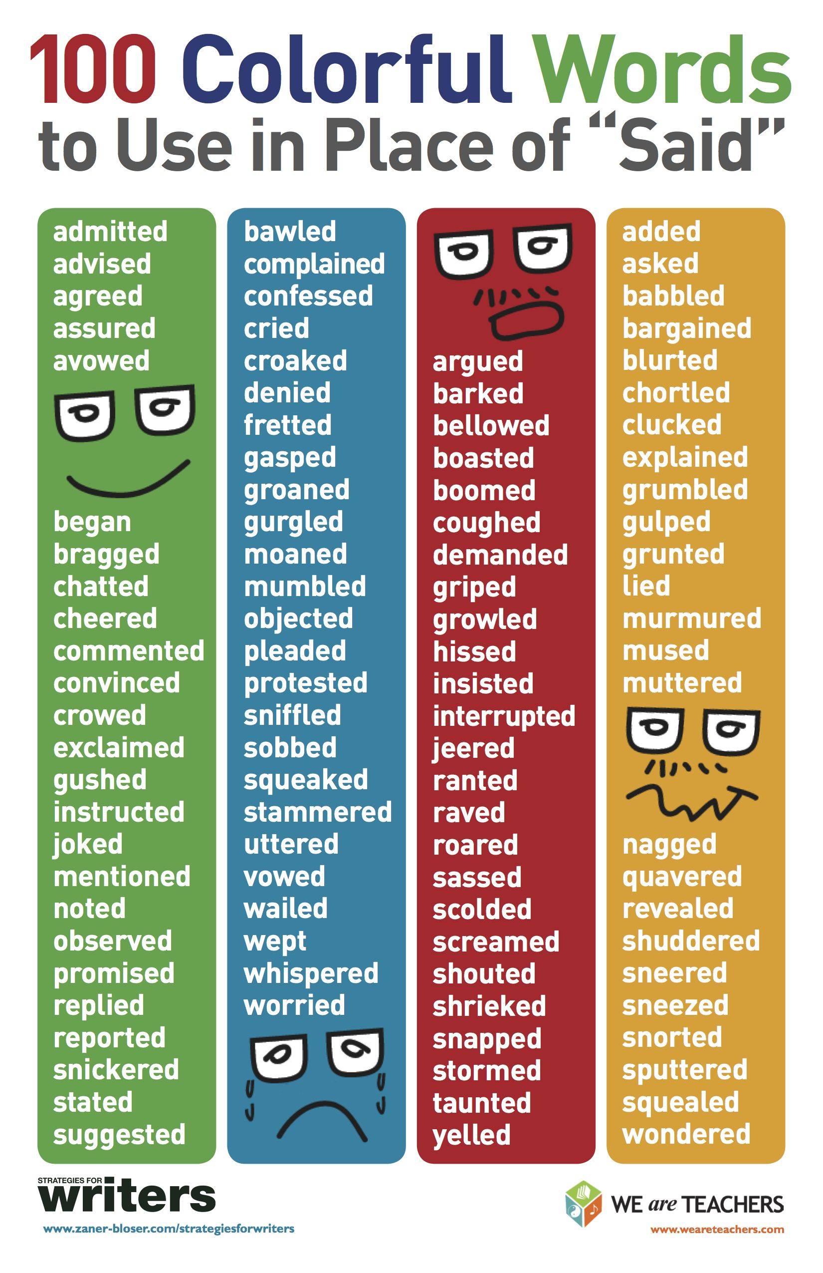 100 Colorful Words To Use In Place Of Said  Writing Words-8121