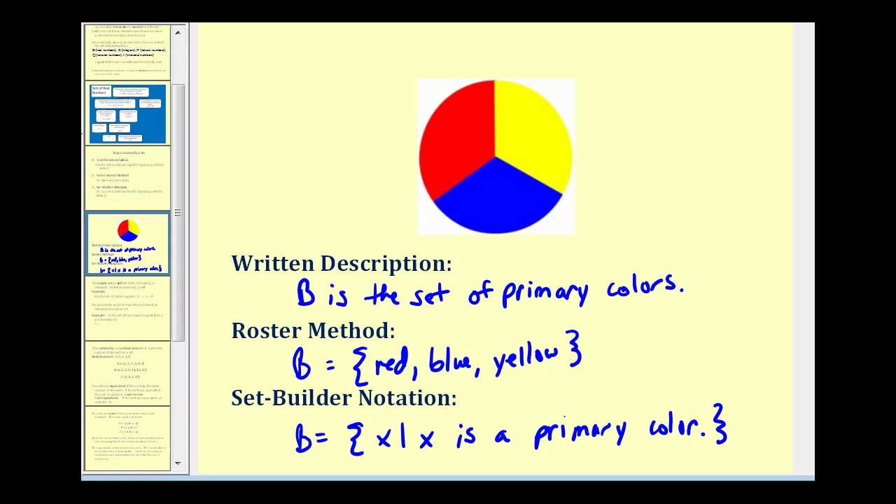 Set Theory Math Videos High School Math Math Boards