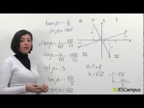 Trigonometria Razones Trig De Angulo Cualquiera Razones Trigonometricas Trigonometria Polinomios