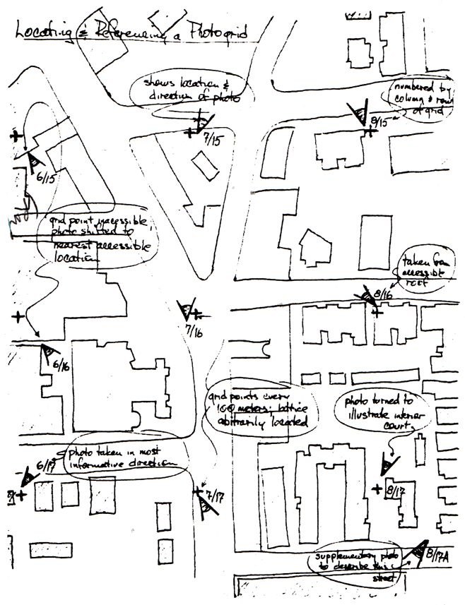 Extract from Kevin Lynch's process of visual survey