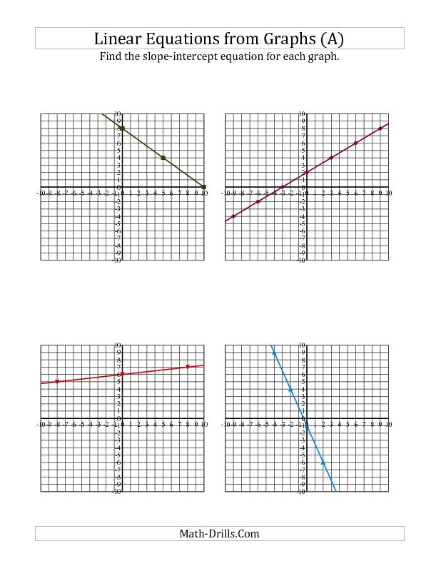 Algebra Worksheet -- Find a Slope-Intercept Equation from a Graph ...
