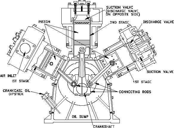 schematic diagram of compressed air engine