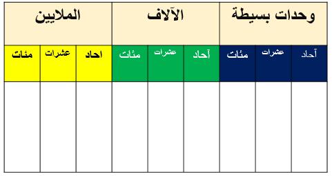 D9 84 D8 A8 D8 B9 D8 Ba Png 481 256 Math Bar Chart Chart